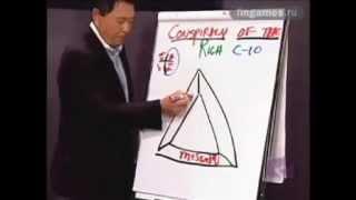 видео Предприятие на рынке ценных бумаг