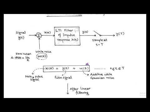 LECT-36: Matched Filter : Baseband Transmission Of Digital Signals.