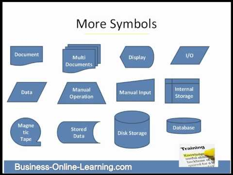 Basics of Mapping a Process. Simple. Handy.
