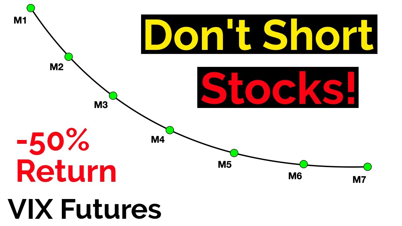 Video #154)  Shorting the S&P 500 during VIX Futures Backwardation doesn't work!