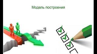 Итоговое сочинение. Модель построения СОЧИНЕНИЯ-РАССУЖДЕНИЯ