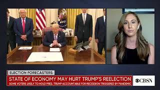 CBS News Live Stream