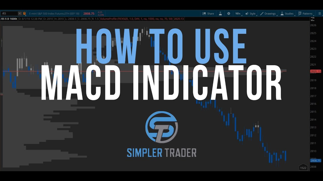 How to use MACD Indicator