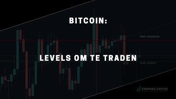 Bitcoin levels om te traden