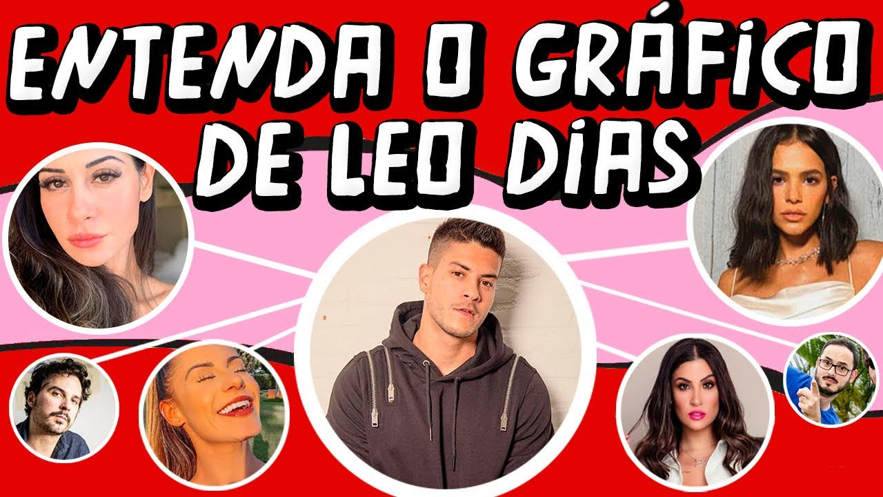 As traições de Arthur Aguiar - entenda o gráfico de Leo Dias