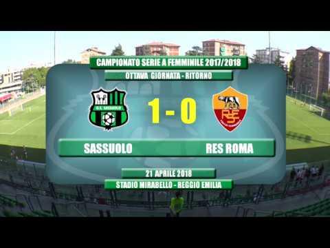 Gli Highlights di Sassuolo-Res Roma Femminile
