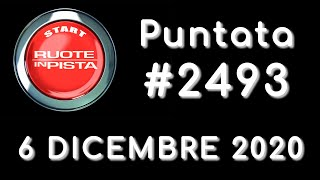 Subaru Forester 4Adventure, Twingo Electric, CIR 2020 e TopSpeed a Ruote in Pista | Puntata #2493