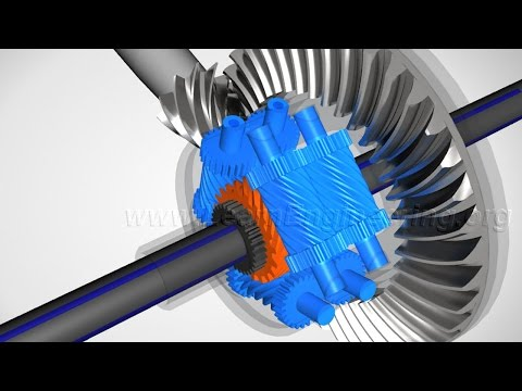 Torsen Differential, How it works ?