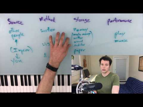 Figuring Out Your Practice Routine | What are your options? [1/3]