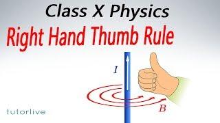 Right Hand Thumb Rule : Class X - Tutorlive