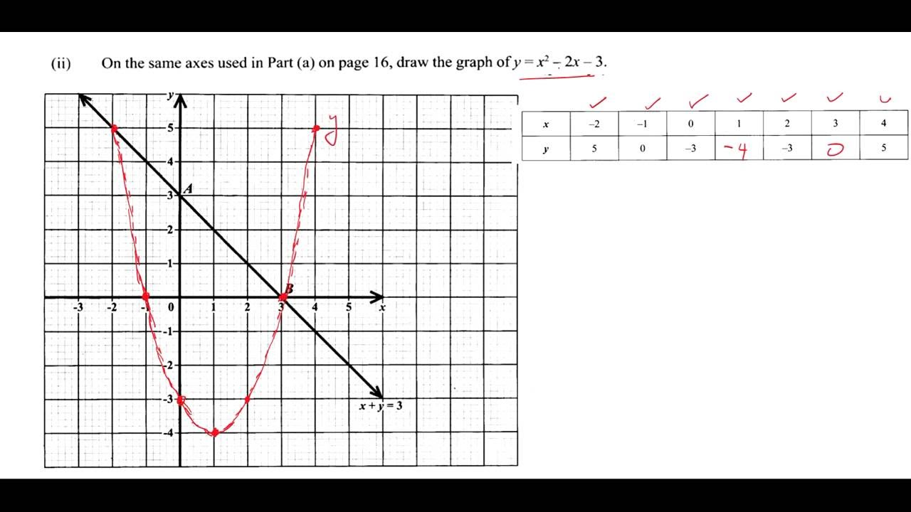 CXC CSEC Maths Past Paper 2 Question 8 May 2014 Exam
