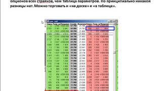 15. Опцион и фьючерс -  инструменты хеджирования.