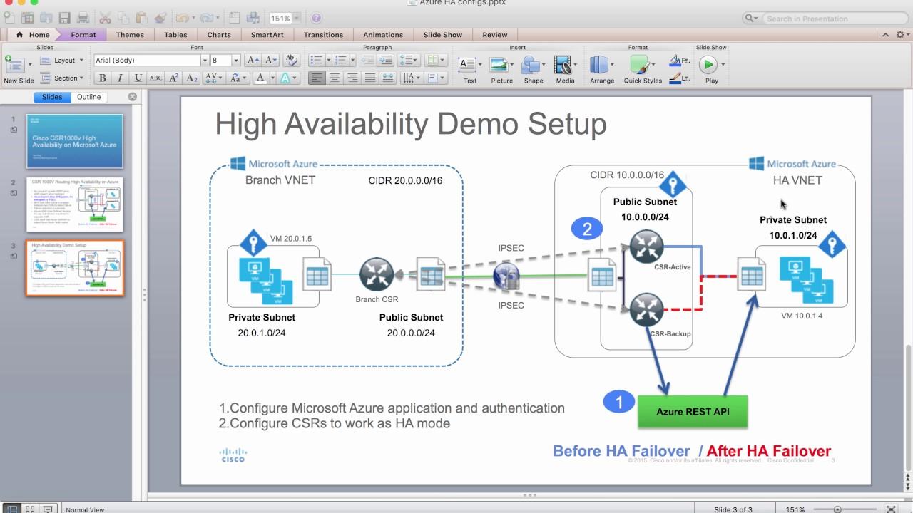 Deploy CSR 1000v High Availability on Microsoft Azure
