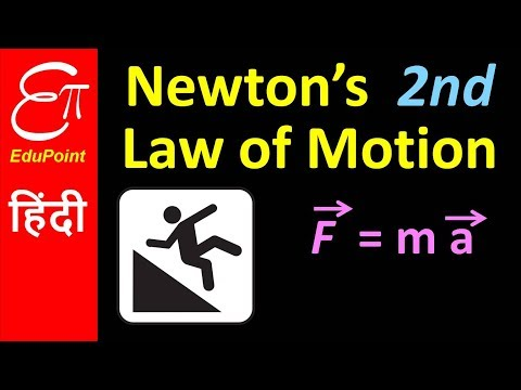 Newton's Second Law of Motion | in HINDI