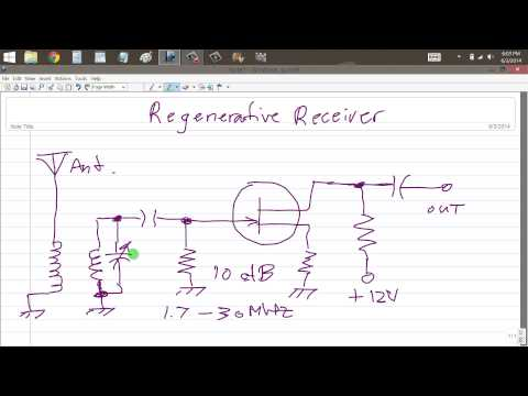 How a Regenerative Receiver Works