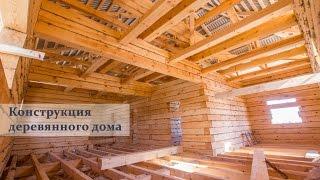 Как я строил дом из бруса. Конструктивные особенности.(Показываю основные элементы конструкции брусового дома., 2016-03-20T09:01:26.000Z)