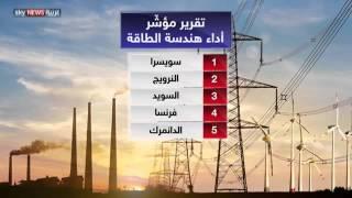 هندسة الطاقة في 2016