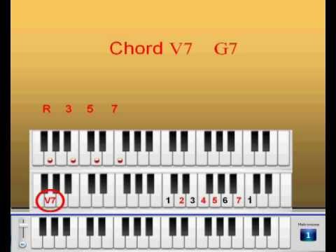 Learn How To Play Piano Songs in 12 Keys: Amazing Grace By Numbers