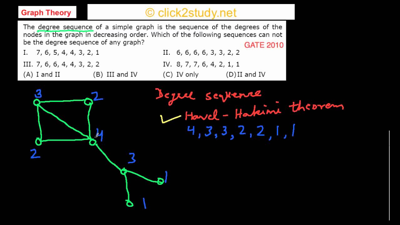 graph theory example gate degree sequence part of  graph theory example 1 027 gate 2010 degree sequence part 1 of 2