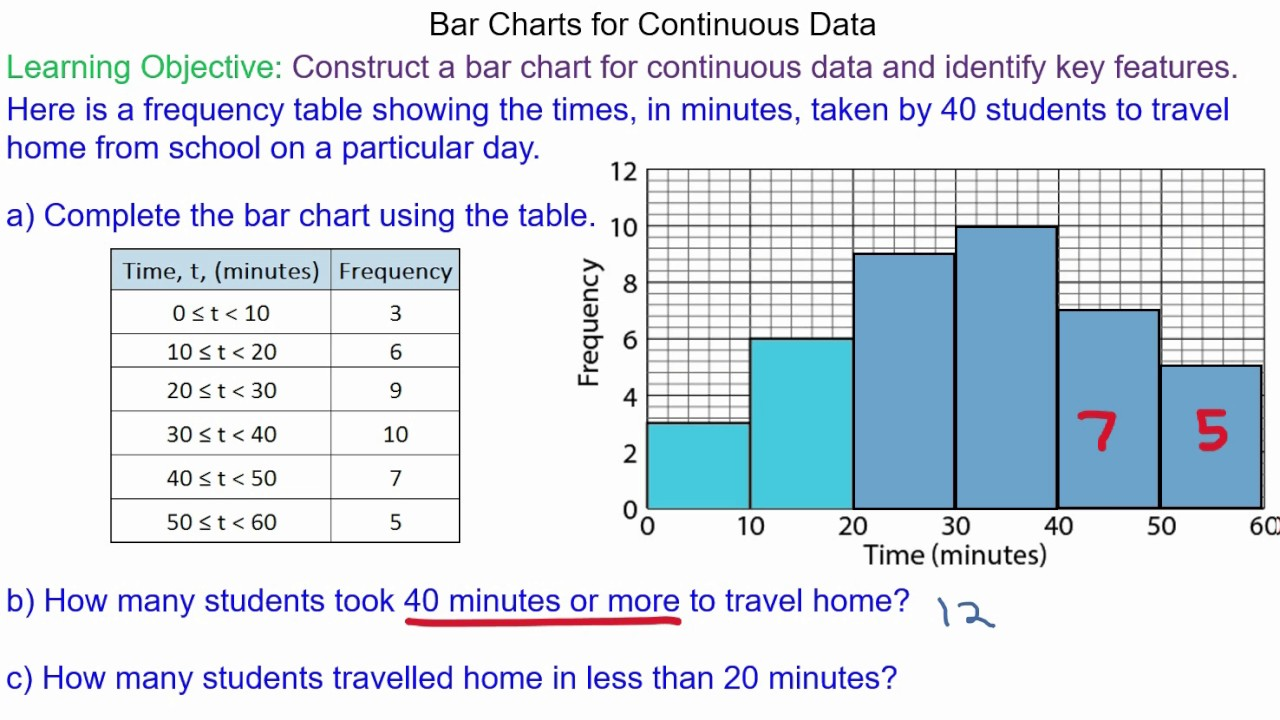 how to find outliers in continuous data