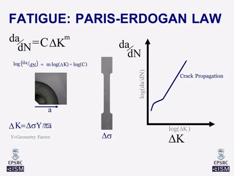 Crack Propagation: Paris-Erdogan Law