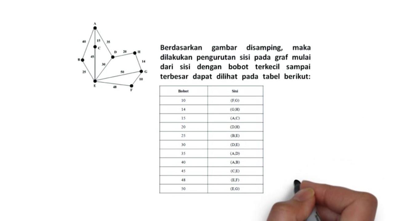 Matematika diskrit algoritma kruskal youtube matematika diskrit algoritma kruskal ccuart Images
