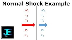 Normal Shock Example Problem