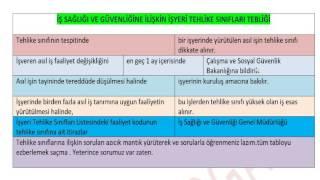 BİRİNCİ HAFTA KONULARI