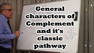 General characters of Complement and it's classic pathway