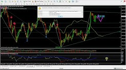 Bitcoin USD Live 5m chart with trading signals. BTC/USD Intraday
