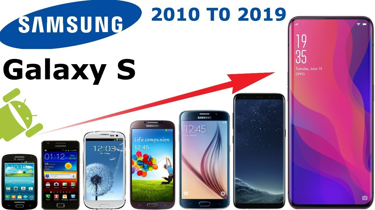 0727261d282dd4 Samsung Galaxy S Series Phone History - 2010 To 2019 All samsung S series  phone