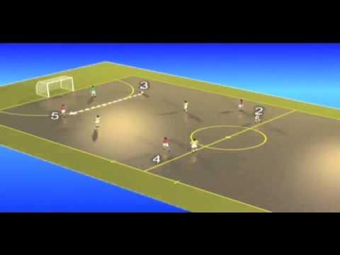 HOT Hướng dẫn kỹ thuật và chiến thuật Futsal 4