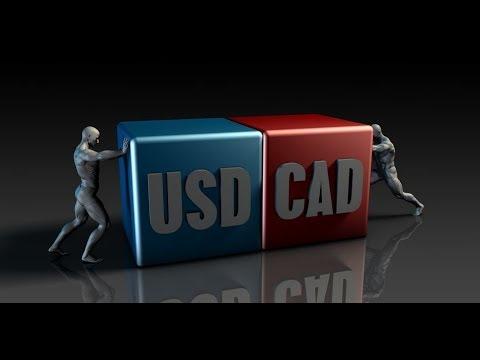 USD Vs CAD Range Trade 6 4 19