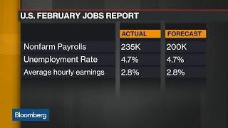 A Deep Dive Into the February U.S. Jobs Report