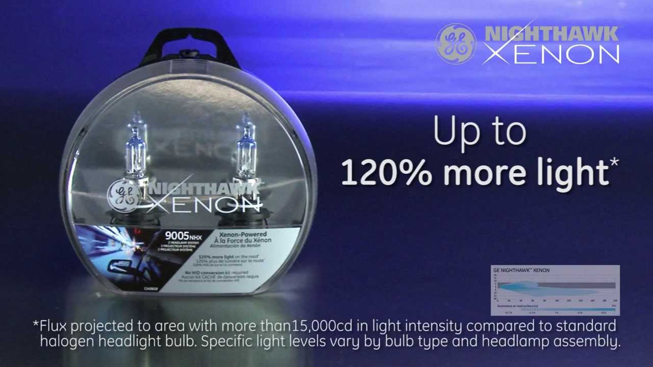 GE NIGHTHAWKTM XENON Presents Changing The Headlamps On Your Car