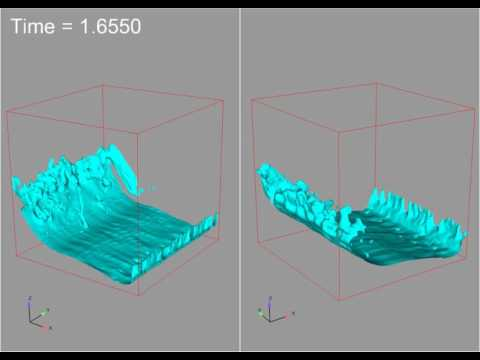 Dam break tutorial simulation dating 5