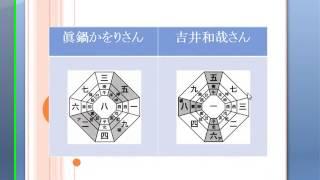 3カ月待ちの列が出来た【桑島鑑慶の九星気学講座】 http://www.yokusan-...