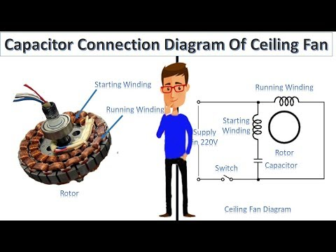 Capacitor Connection Diagram Of Ceiling Fan By Earthbondhon Youtube