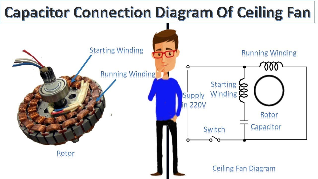 Capacitor Connection Diagram Of Ceiling Fan By Earthbondhon Youtube As It Is A Start Jonyislam