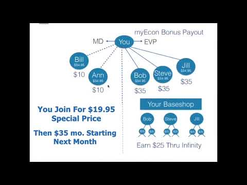 MyEcon How It Works Compensation Plan - YouTube