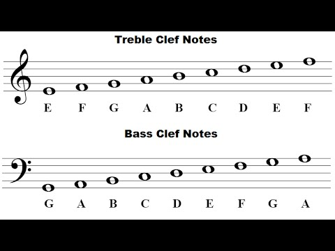 How To Read Music - For Beginners - YouTube