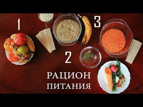 Что я ем | What I Eat In A Dayиз YouTube · С высокой четкостью · Длительность: 4 мин22 с  · Просмотров: 50 · отправлено: 14.11.2017 · кем отправлено: Илия Шаповалов