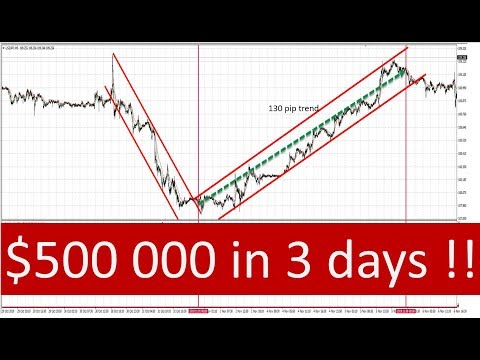 $500 000 in 3 days. See how the Make Money Forex Robot is used as a Trading tool to leverage results