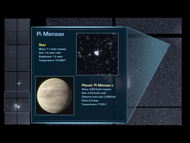 Incredible First Discoveries From NASA's New Exoplanet