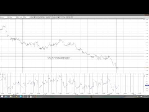 Overbought and Oversold Levels   Part 1 | Binary Options Trading Strategies