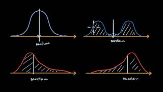 Median, mean and skew from density curves | AP Statistics | Khan Academy