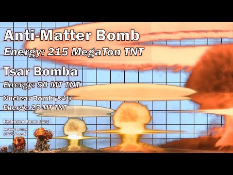 Nuke Explosion Power Comparison