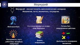 Курс НАТАЛЬНАЯ АСТРОЛОГИЯ, Модуль 1, урок 5. Бесплатный предпросмотр отрывка.