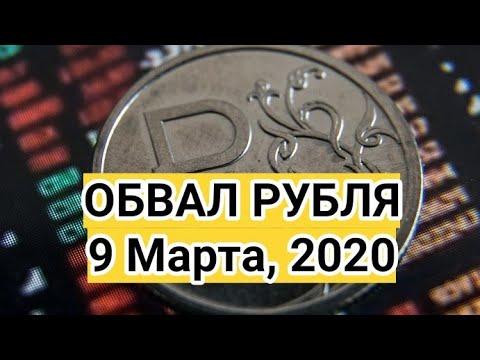 ОБВАЛ РУБЛЯ, 9 Марта 2020 / ЧЁРНЫЙ ПОНЕДЕЛЬНИК