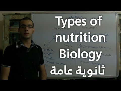 Biology - Chapter 1- Nutrition - part 1 (Introduction) - Abdallah Reda el Sayed